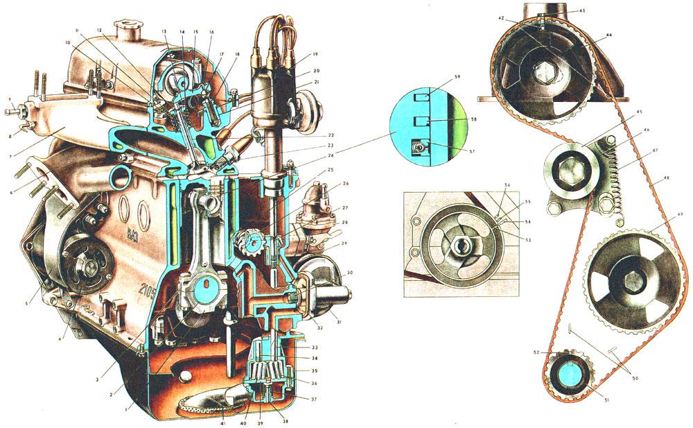 Двигатель (поперечный разрез).