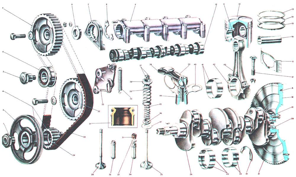 Тепловые двигатели и их
