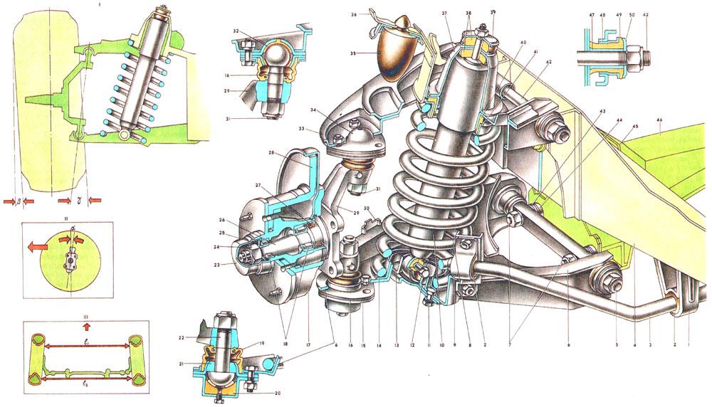 Передняя подвеска жигулей схема